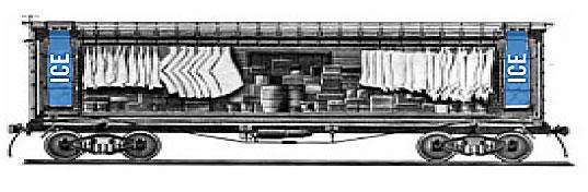 1865: Ice Refrigerated Rail Car